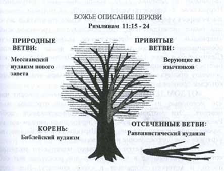 messianskaja-zerkov